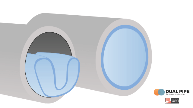 reparación tuberías con manga