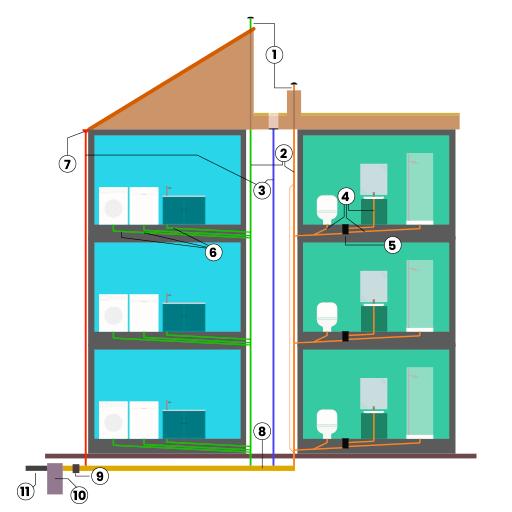 esquema partes sistema evacuación bajantes