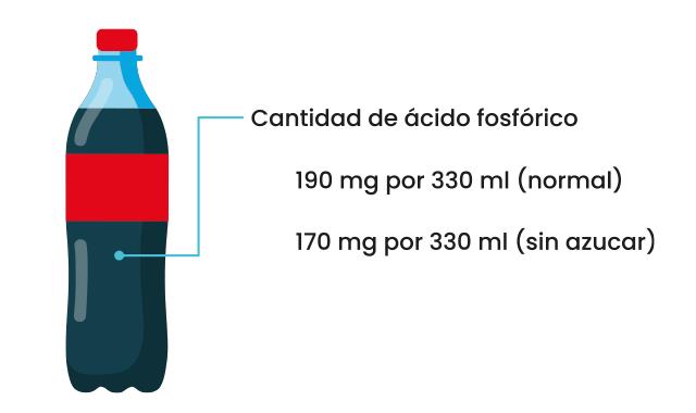 componentes Coca-Cola como desatascador de tuberías